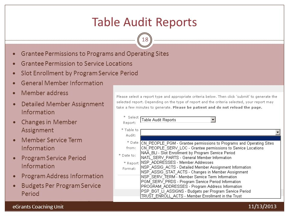 Table Audit Reports Grantee Permissions to Programs and Operating Sites. Grantee Permission to Service Locations.