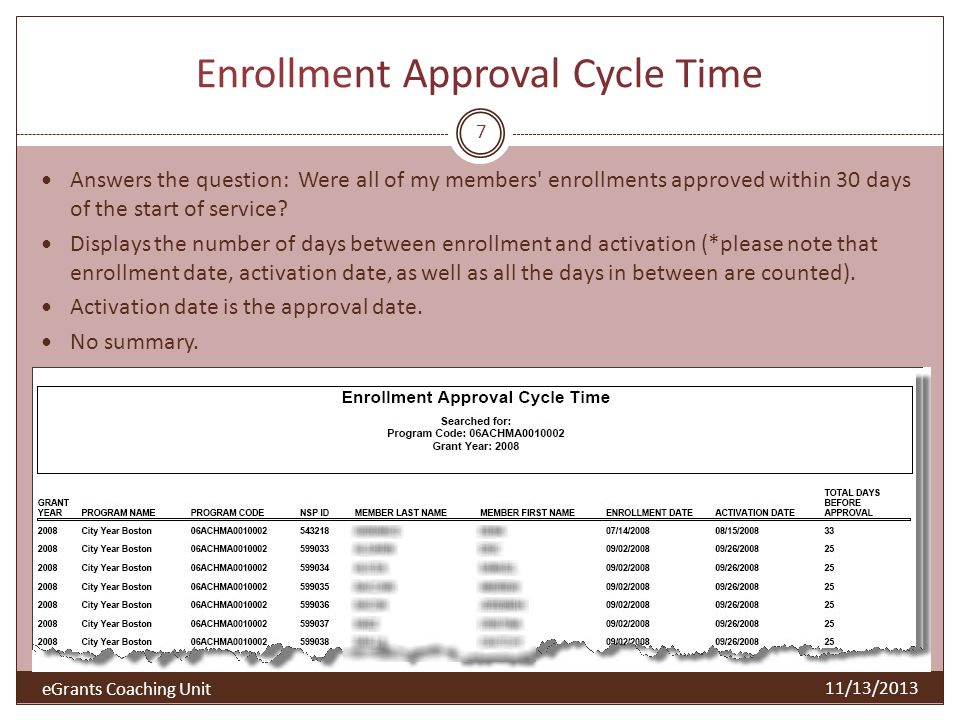 Enrollment Approval Cycle Time