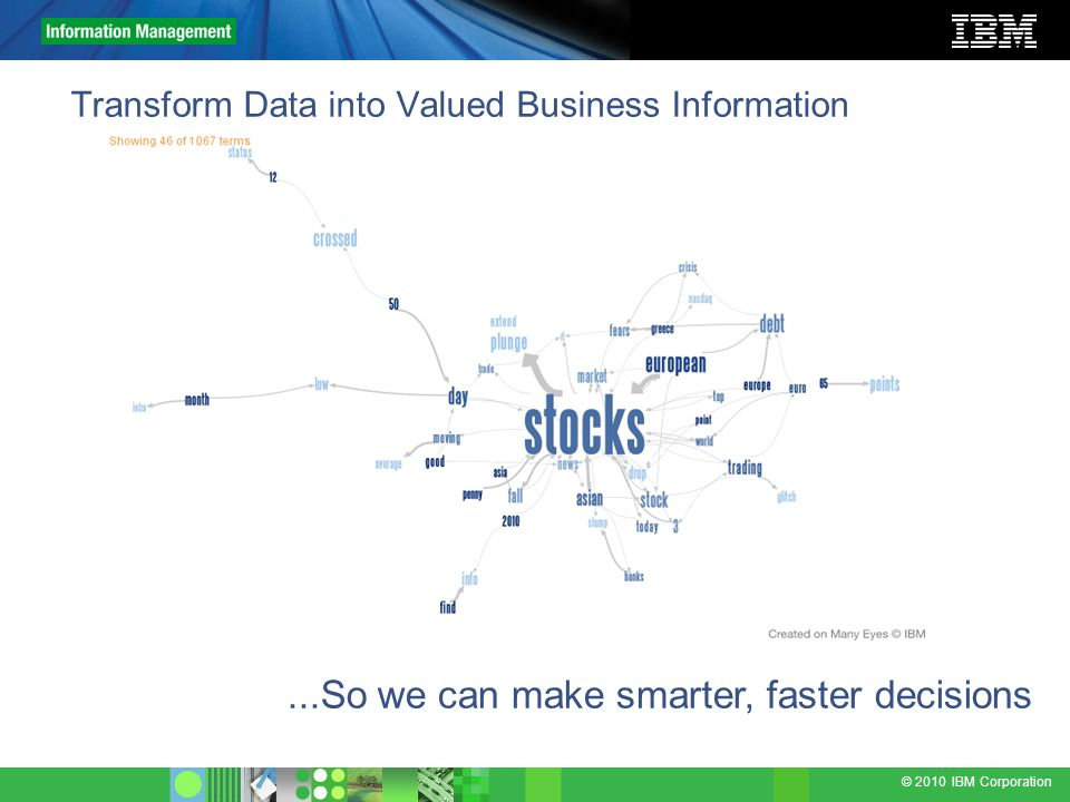 Transform Data into Valued Business Information