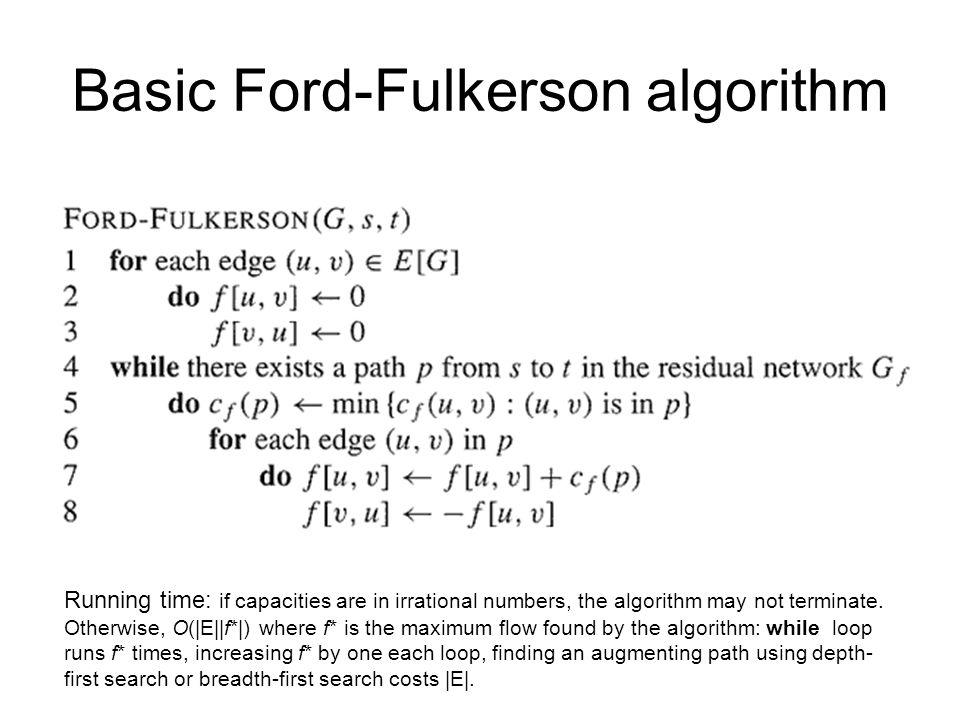 Basic Ford-Fulkerson algorithm