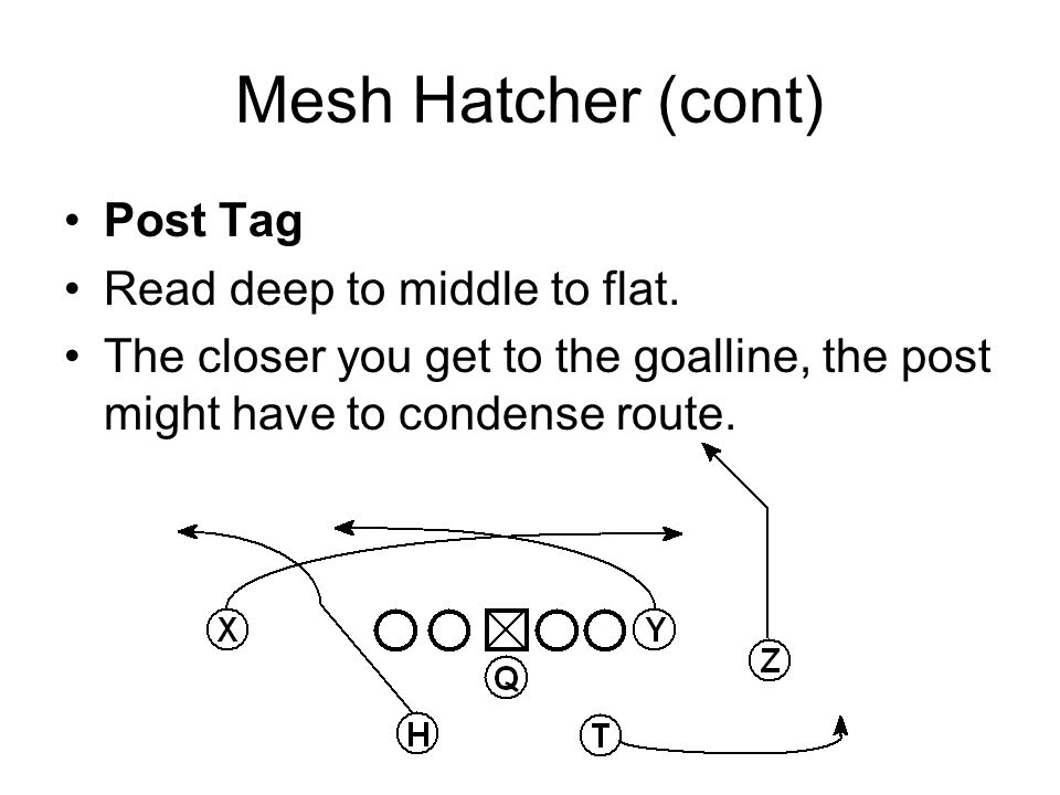 Mesh Hatcher (cont) Post Tag Read deep to middle to flat.