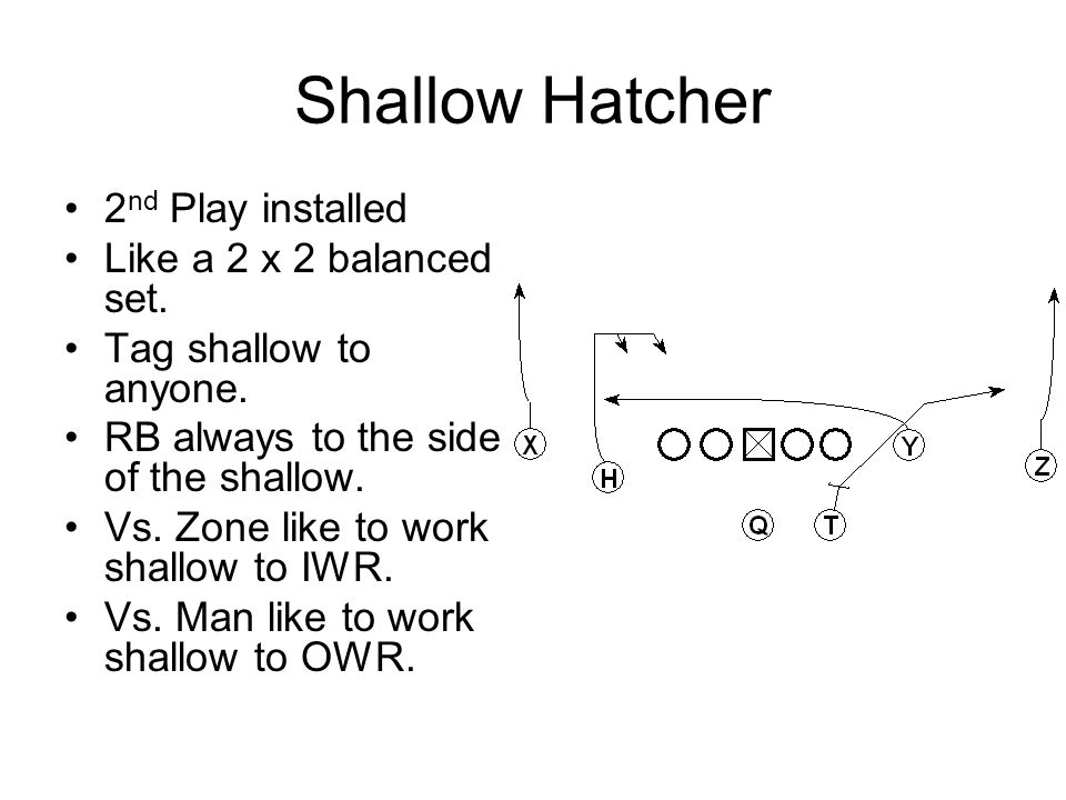 Shallow Hatcher 2nd Play installed Like a 2 x 2 balanced set.