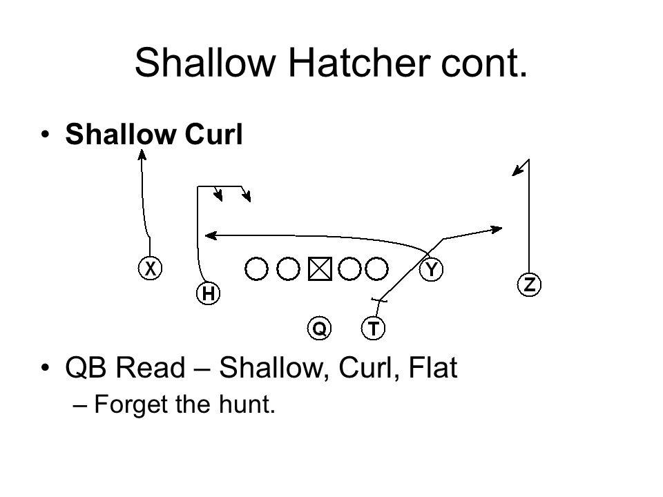 Shallow Hatcher cont. Shallow Curl QB Read – Shallow, Curl, Flat