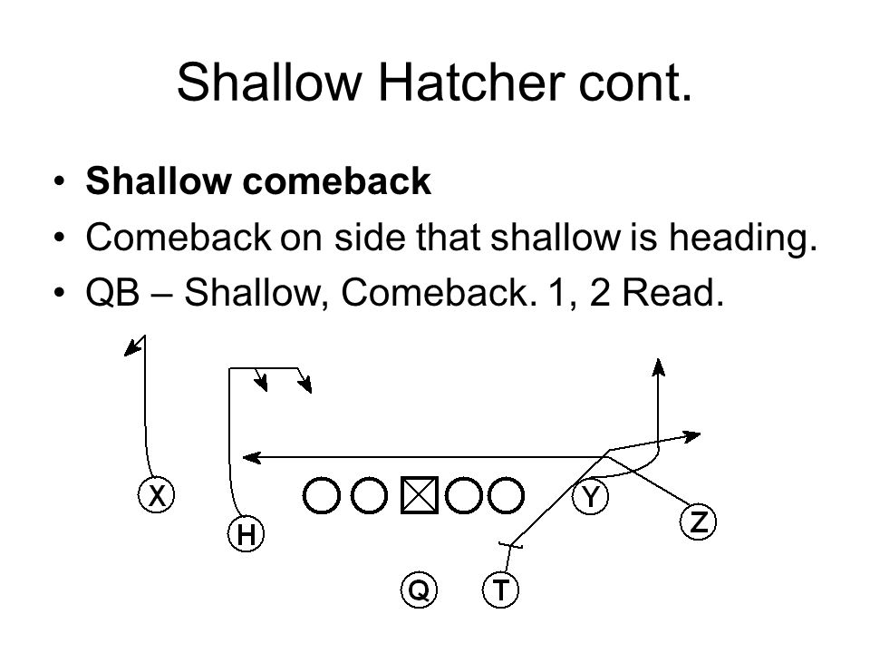 Shallow Hatcher cont. Shallow comeback