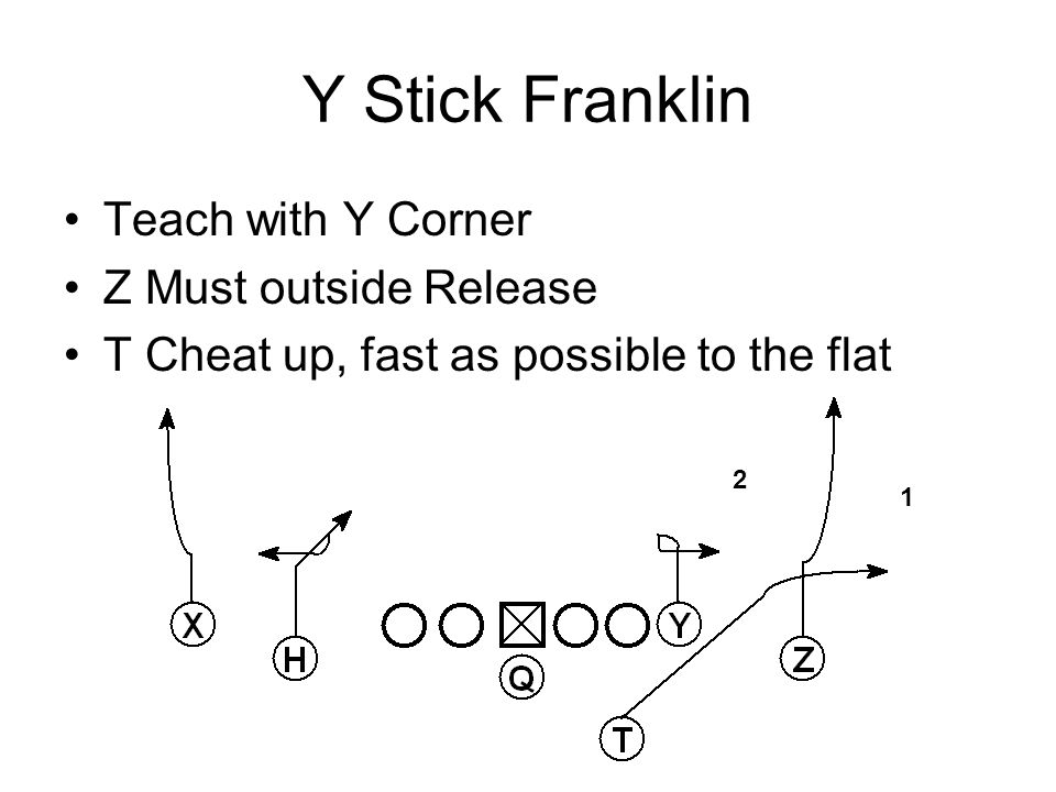 Y Stick Franklin Teach with Y Corner Z Must outside Release