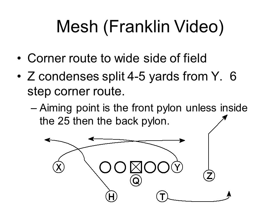 Mesh (Franklin Video) Corner route to wide side of field