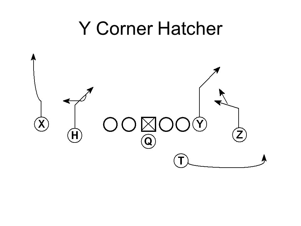 Y Corner Hatcher