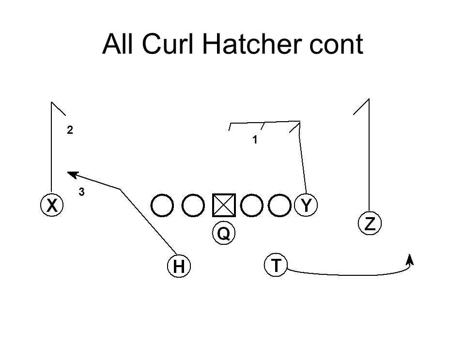 All Curl Hatcher cont 2 1 3