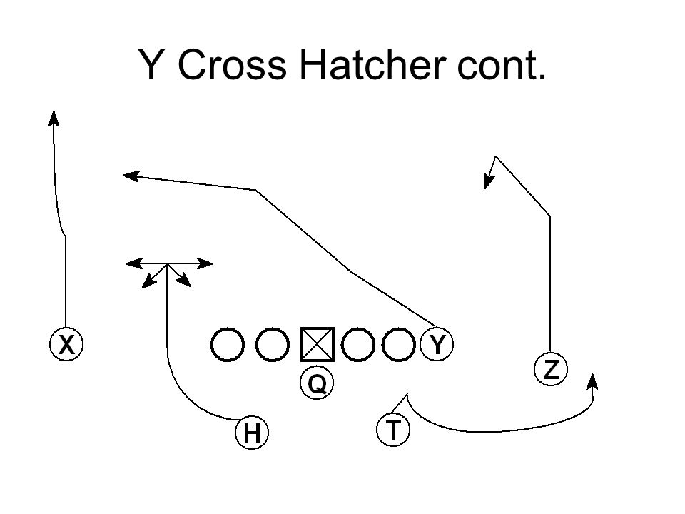 Y Cross Hatcher cont.