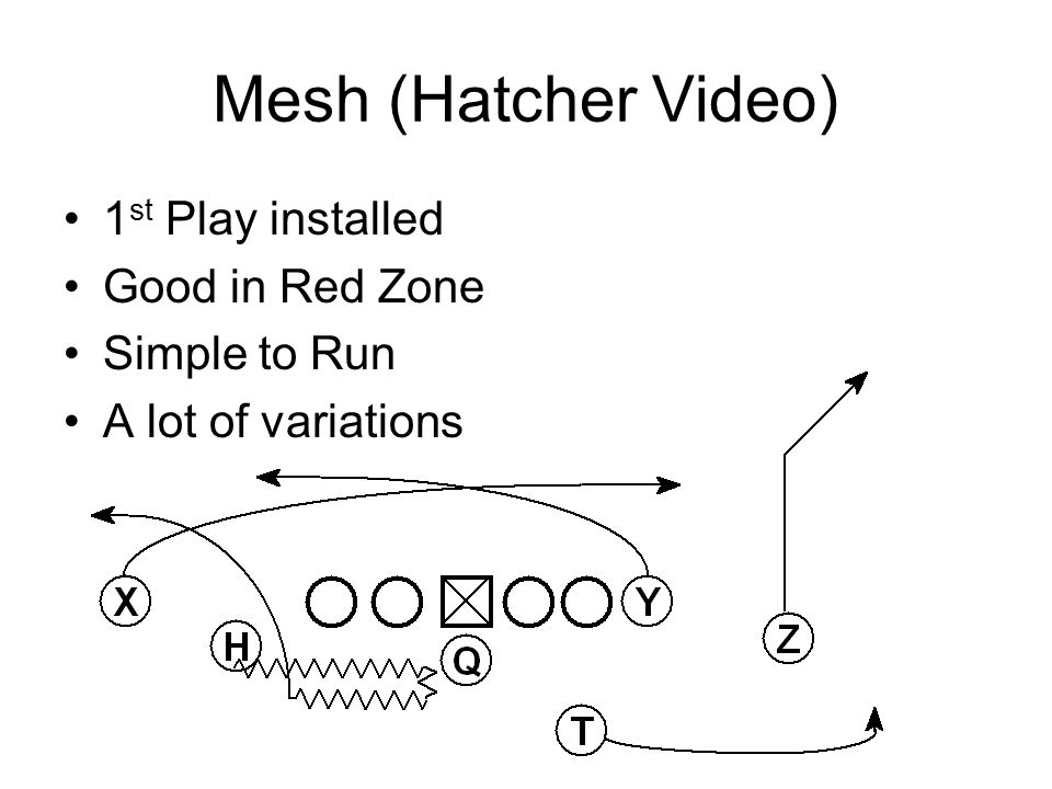 Mesh (Hatcher Video) 1st Play installed Good in Red Zone Simple to Run