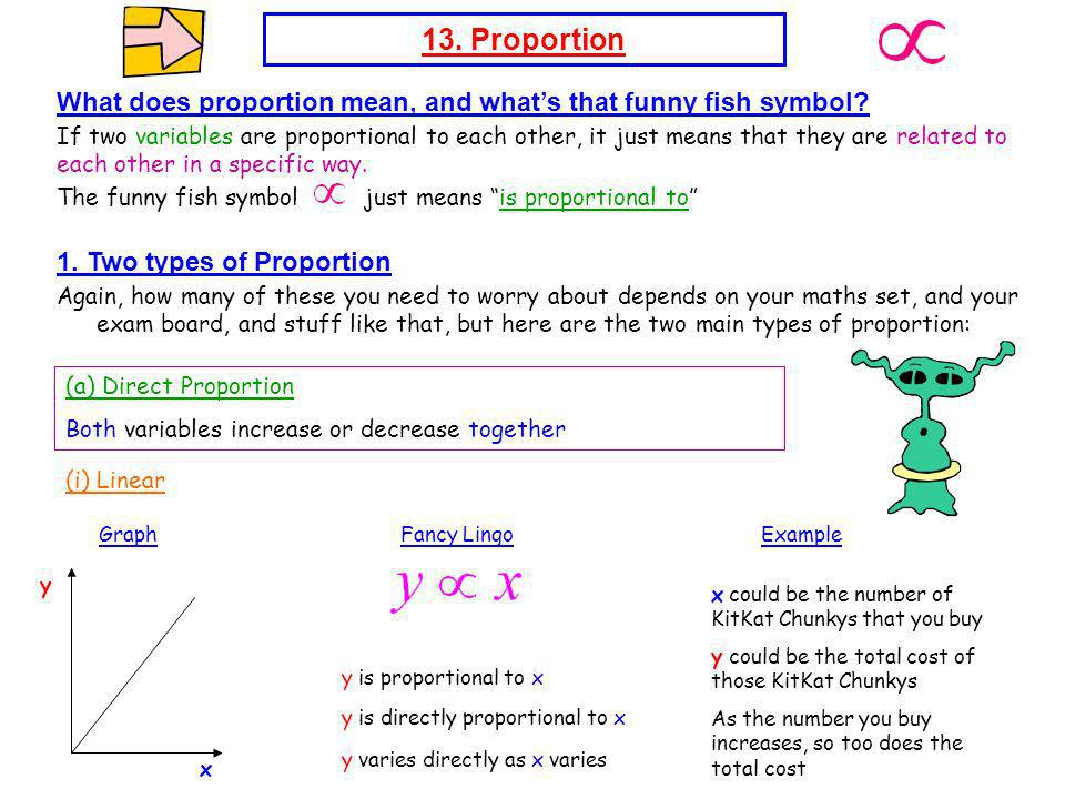 13. Proportion What does proportion mean, and what's that funny fish symbol