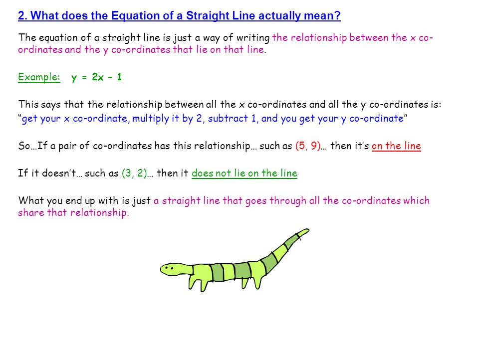 2. What does the Equation of a Straight Line actually mean