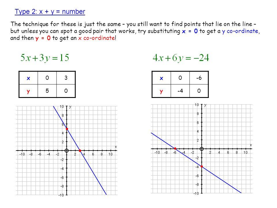 Type 2: x + y = number
