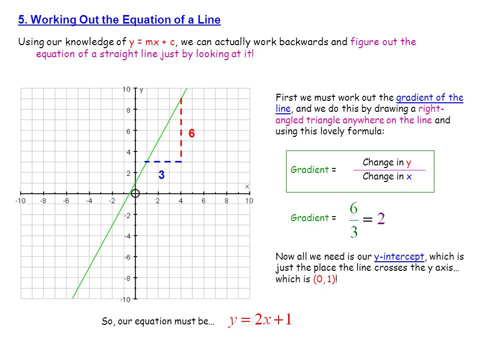 Drawing Lines Using Y Mx C : Graphs straight line ppt download