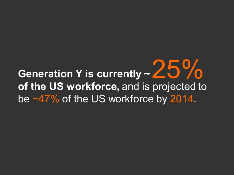 25% Generation Y is currently ~ of the US workforce, and is projected to be ~47% of the US workforce by 2014.