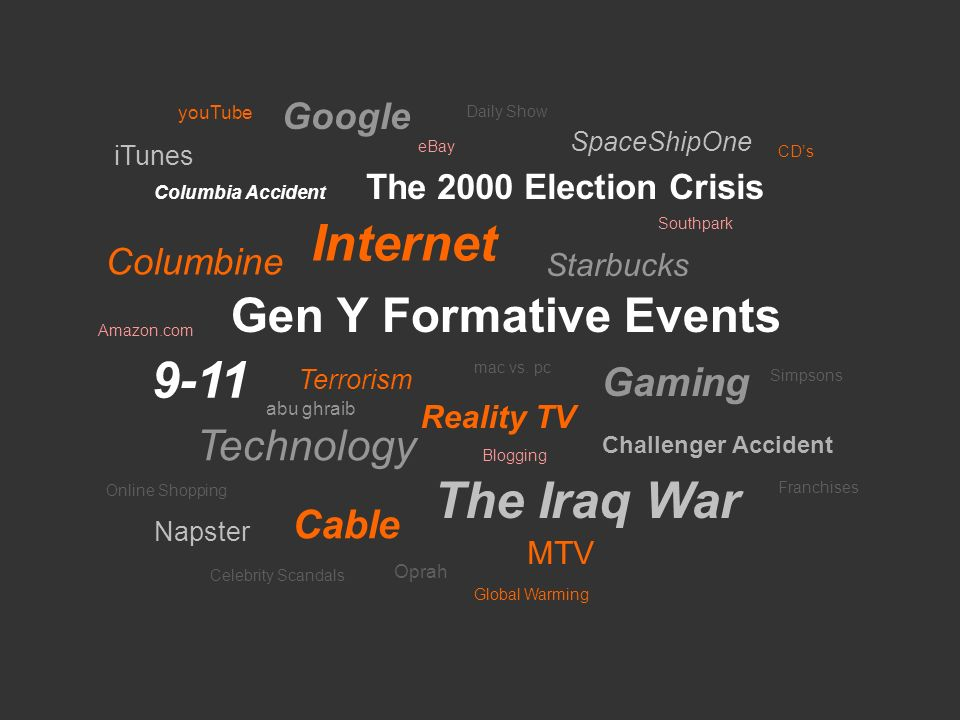 Internet 9-11 The Iraq War Gen Y Formative Events Technology Gaming