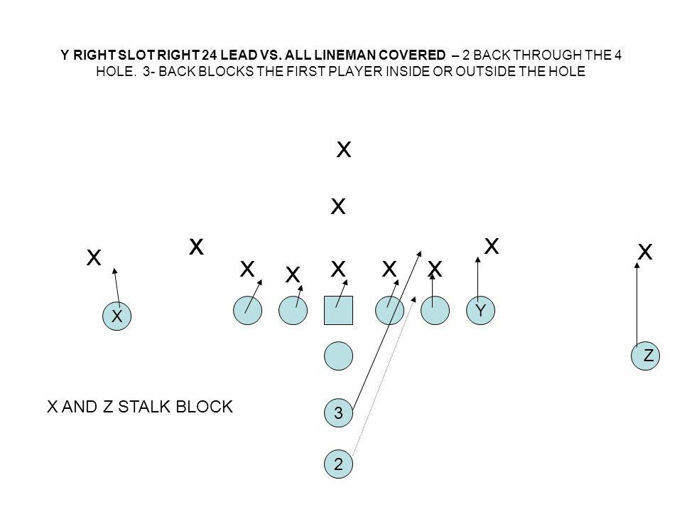 Y RIGHT SLOT RIGHT 24 LEAD VS