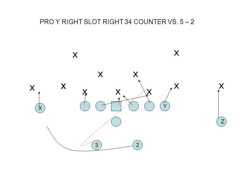 PRO Y RIGHT SLOT RIGHT 34 COUNTER VS. 5 – 2