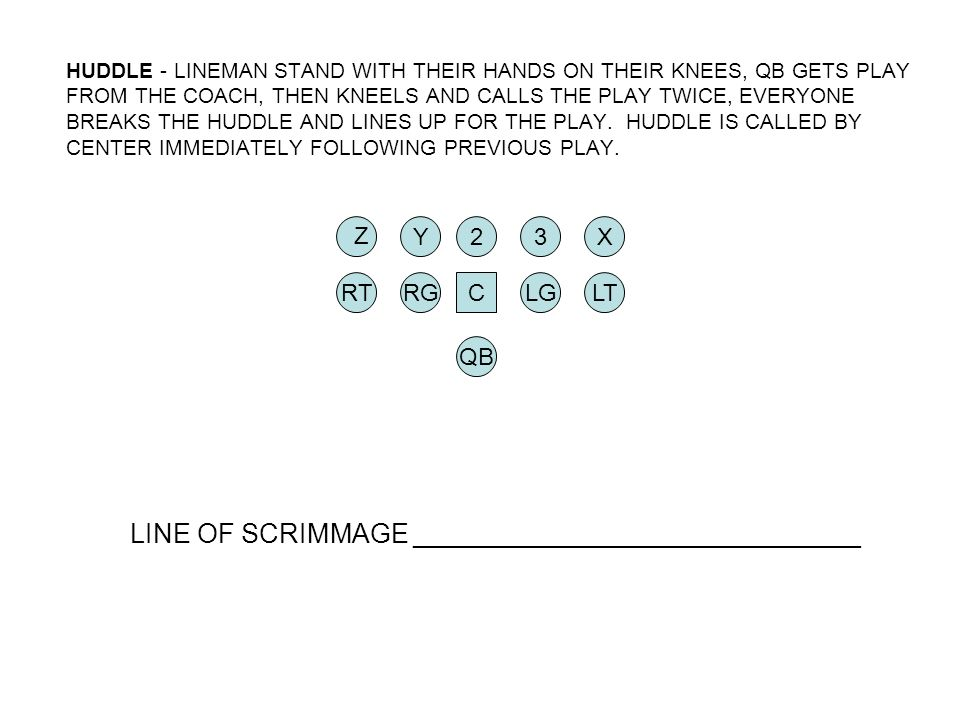 LINE OF SCRIMMAGE ______________________________
