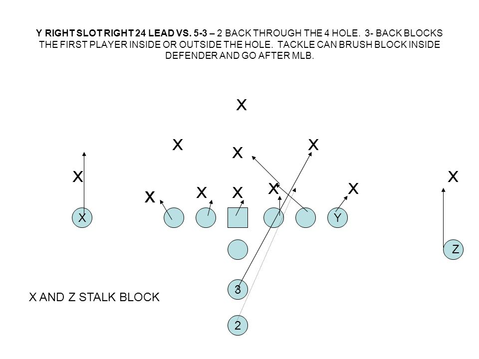 Y RIGHT SLOT RIGHT 24 LEAD VS. 5-3 – 2 BACK THROUGH THE 4 HOLE