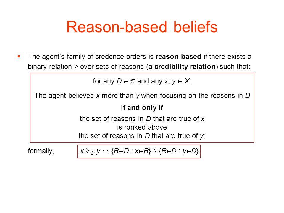 Reason-based beliefs