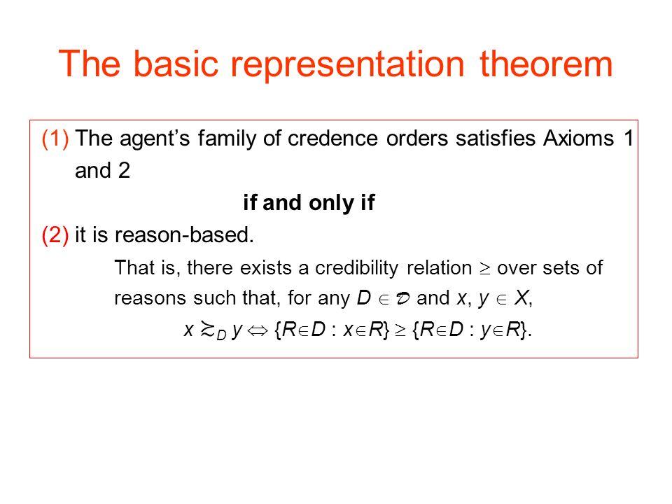 The basic representation theorem