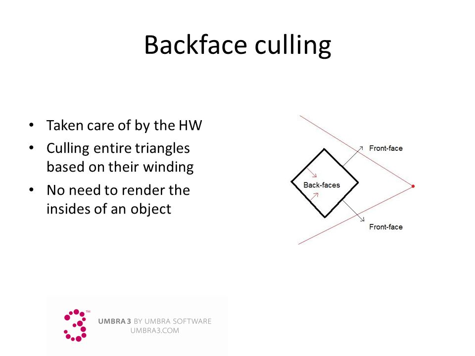 Backface culling Taken care of by the HW