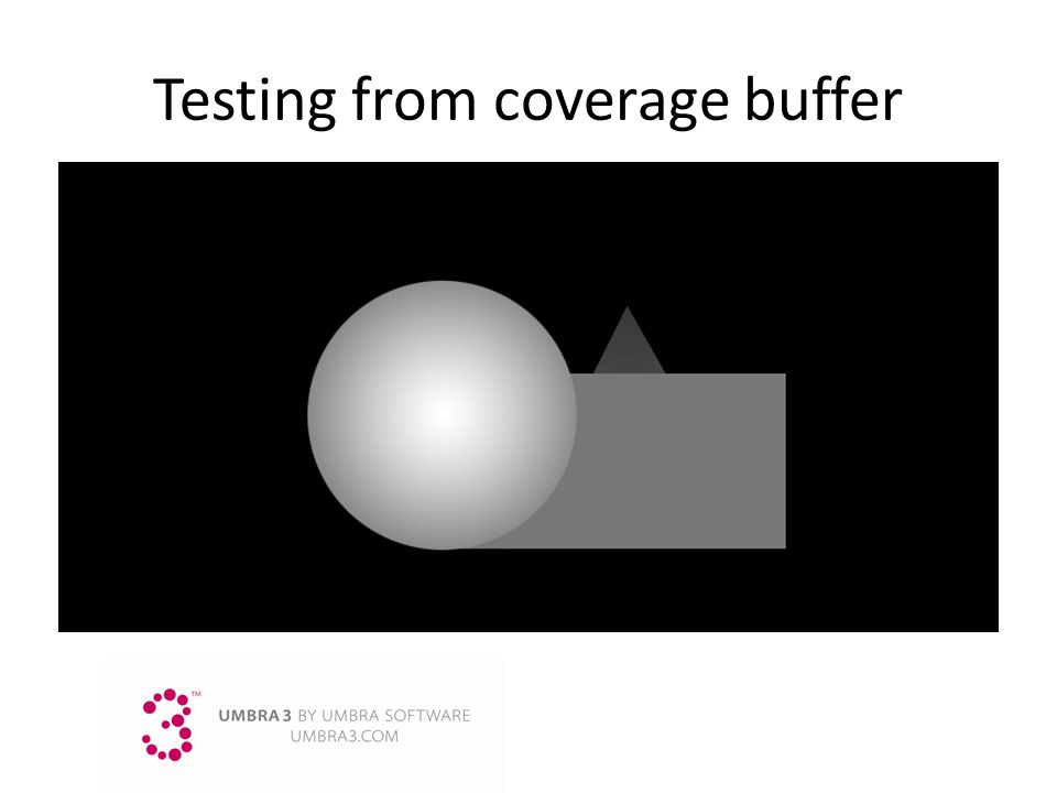 Testing from coverage buffer