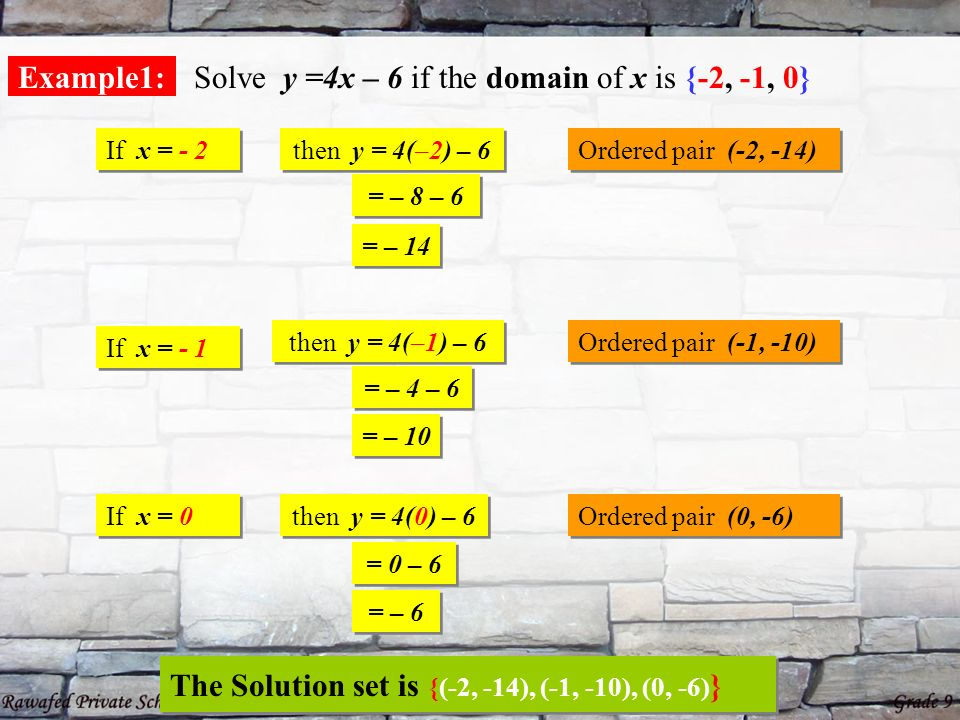 Solve y =4x – 6 if the domain of x is {-2, -1, 0}