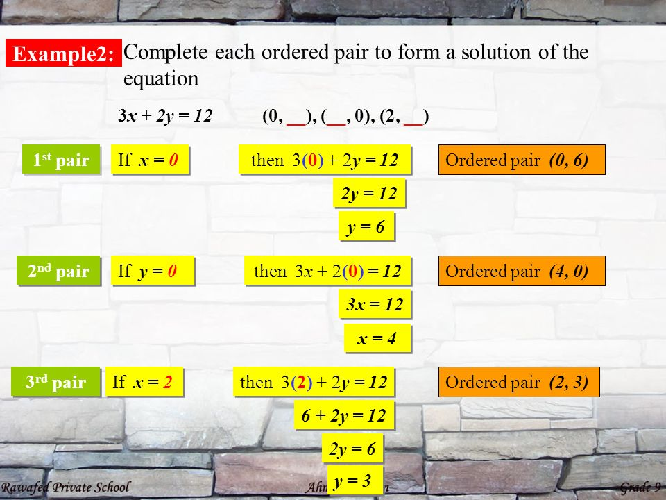 Complete each ordered pair to form a solution of the equation