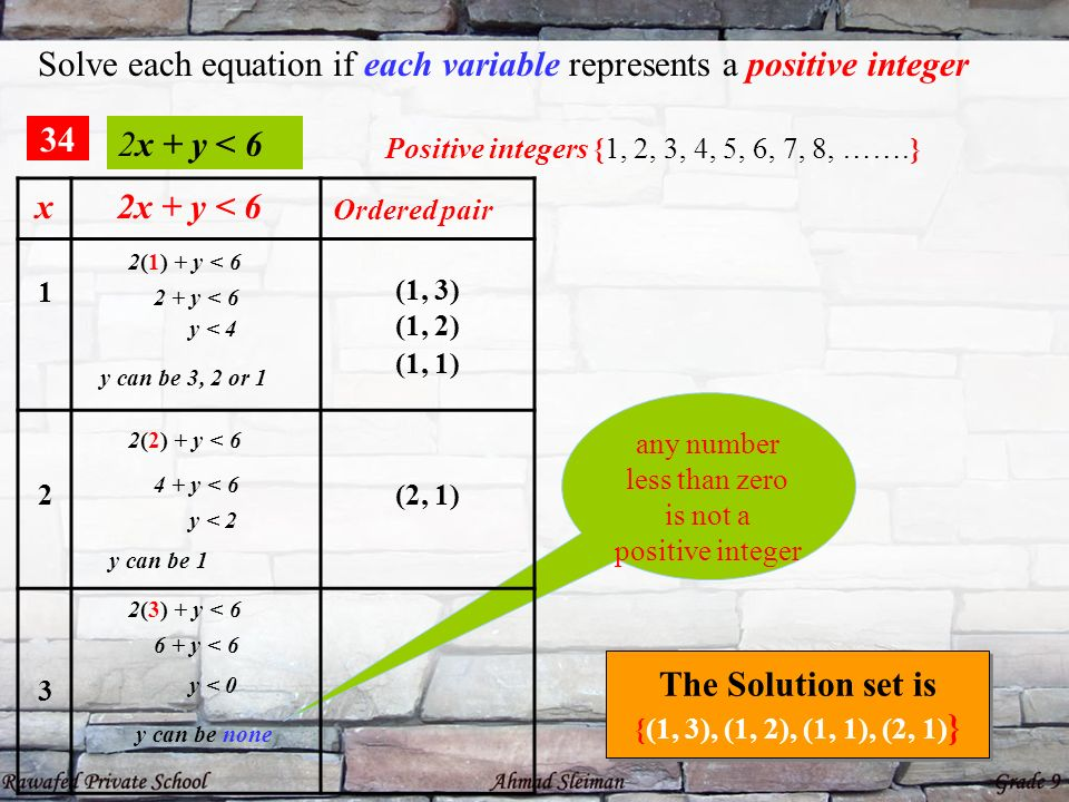 Solve each equation if each variable represents a positive integer