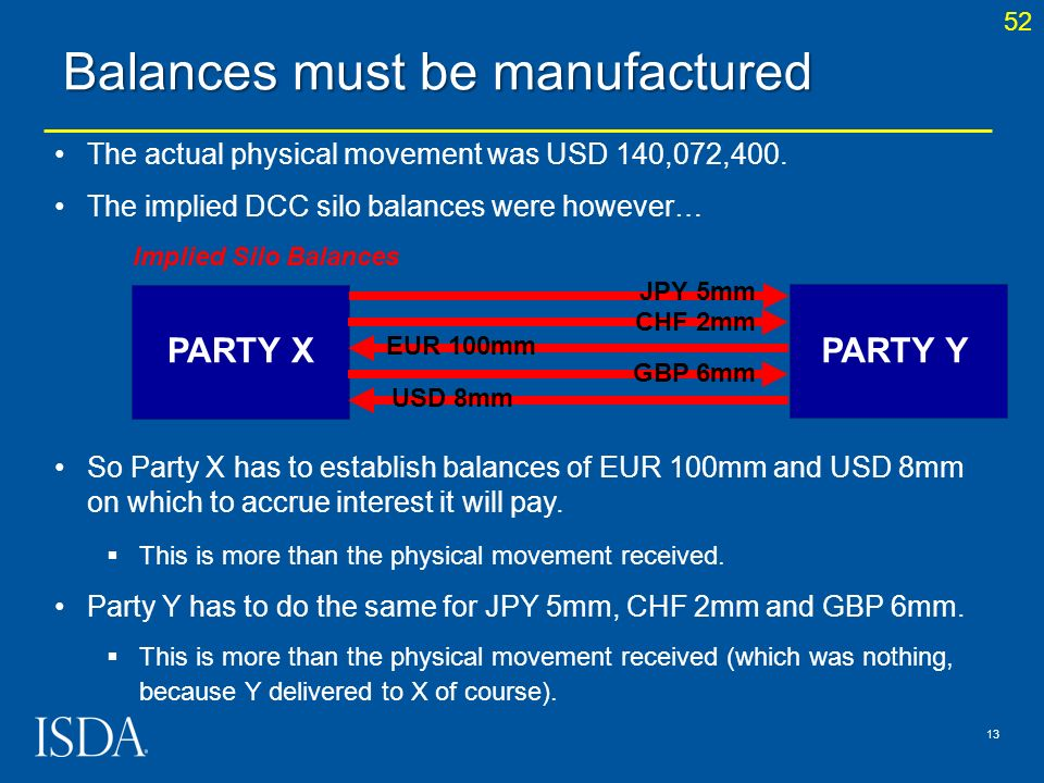 Balances must be manufactured