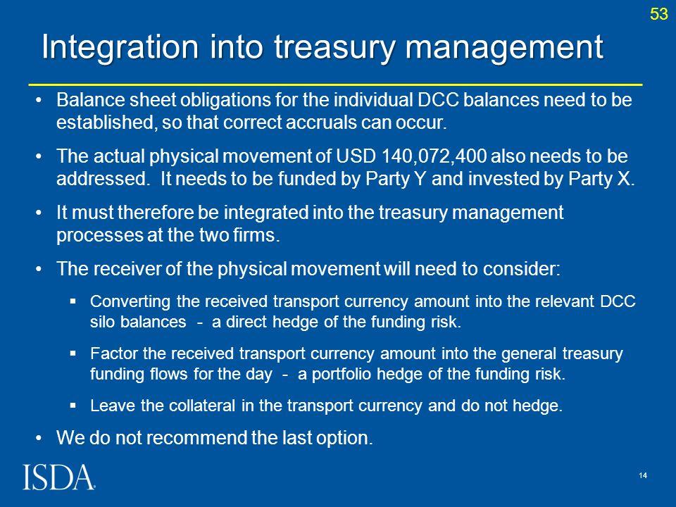 Integration into treasury management