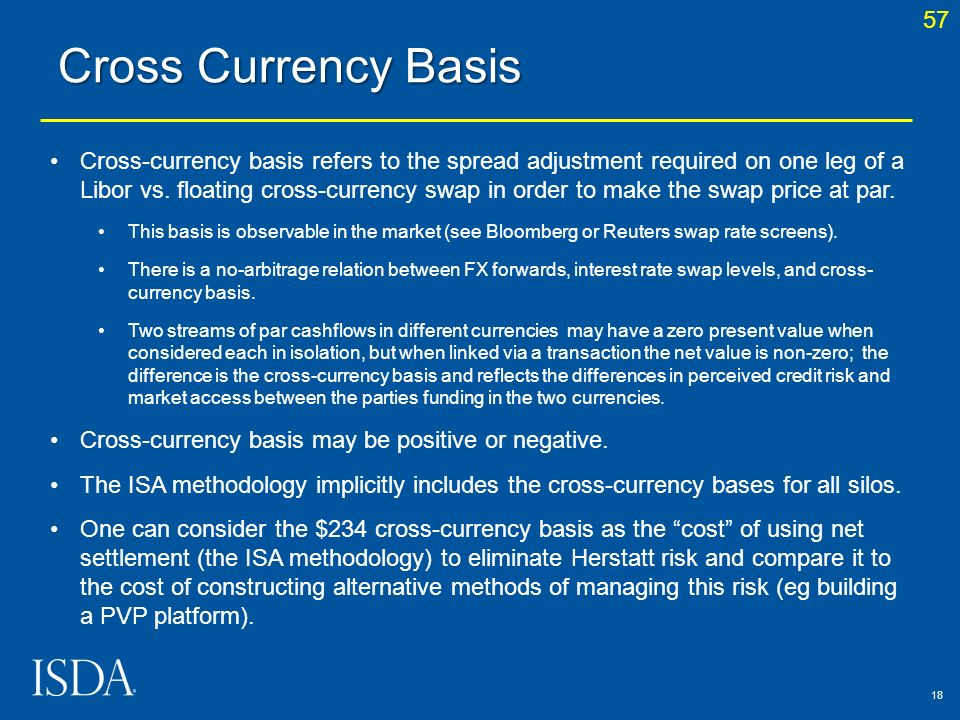 57 Cross Currency Basis.