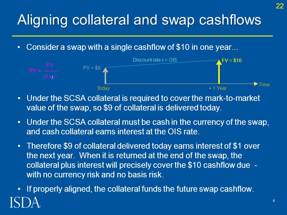 Aligning collateral and swap cashflows