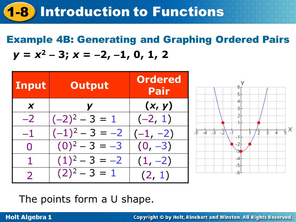 Example 4B: Generating and Graphing Ordered Pairs