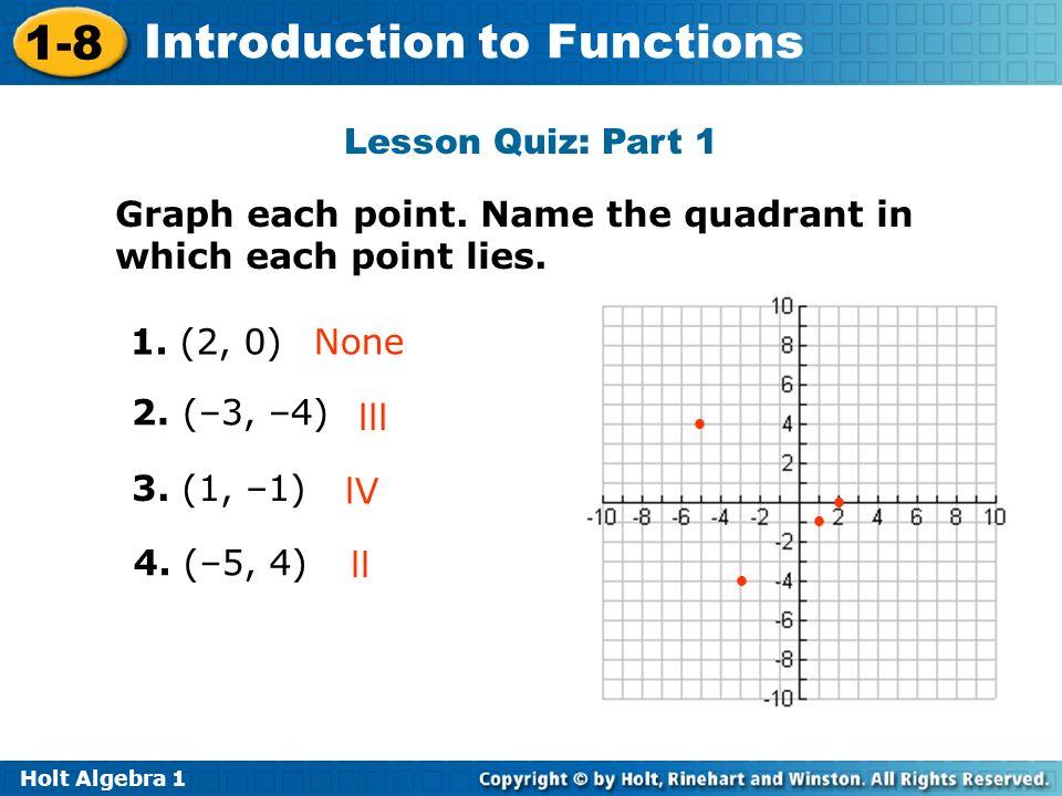 Graph each point. Name the quadrant in which each point lies.