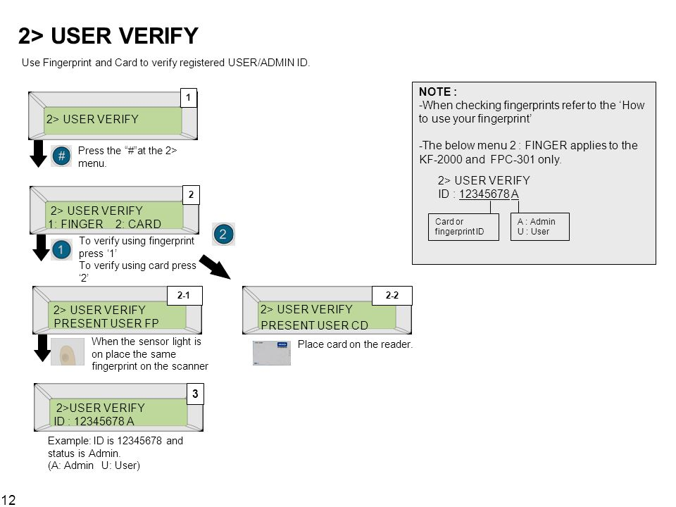 2> USER VERIFY Use Fingerprint and Card to verify registered USER/ADMIN ID.