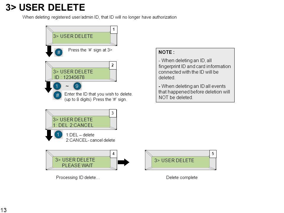 3> USER DELETE 3> USER DELETE NOTE :