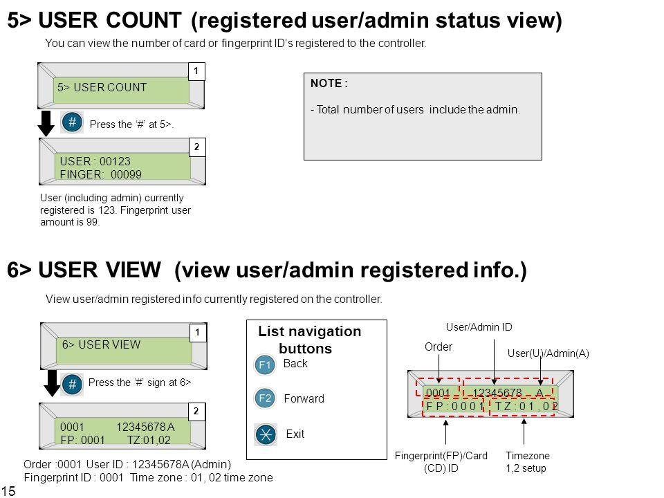 5> USER COUNT (registered user/admin status view)