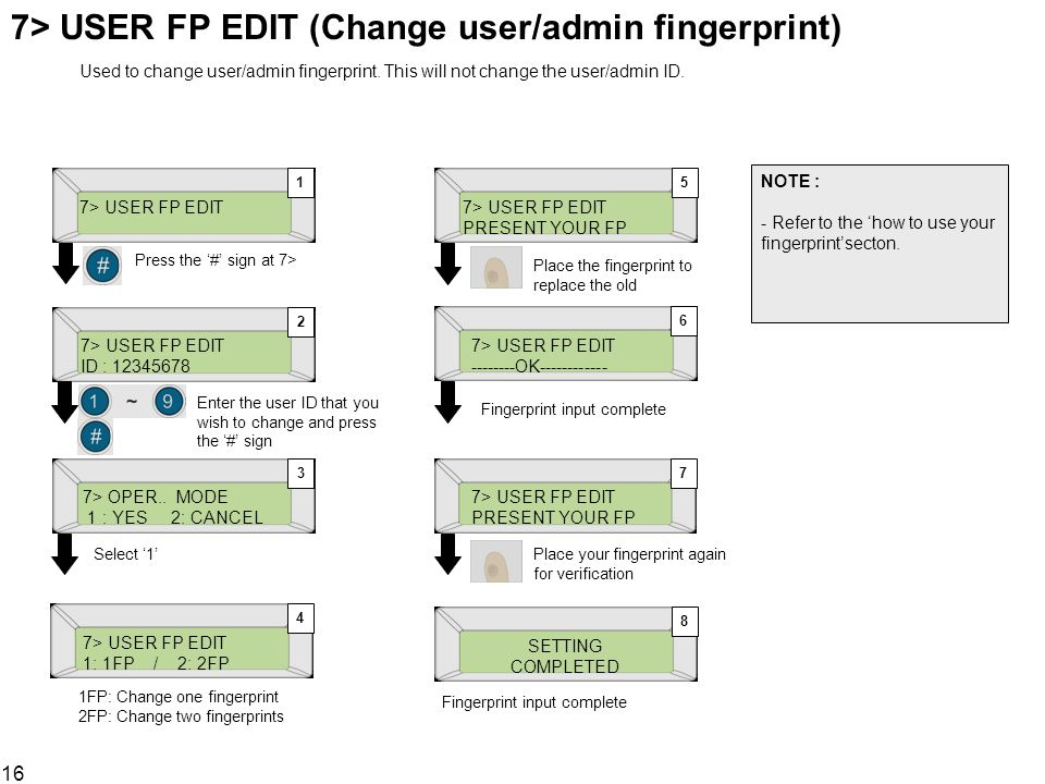 7> USER FP EDIT (Change user/admin fingerprint)