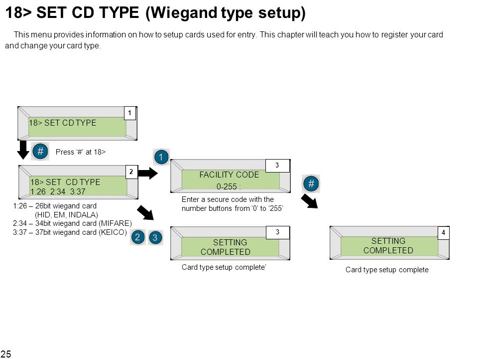 18> SET CD TYPE (Wiegand type setup) This menu provides information on how to setup cards used for entry. This chapter will teach you how to register your card and change your card type.