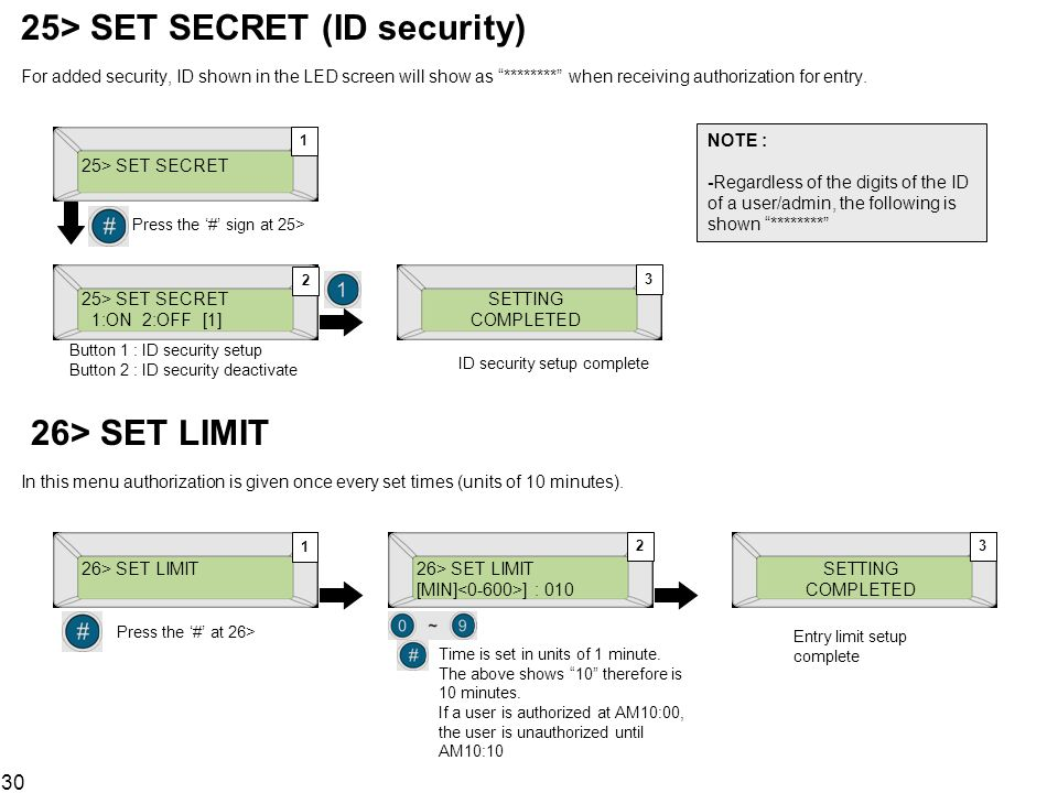25> SET SECRET (ID security) For added security, ID shown in the LED screen will show as ******** when receiving authorization for entry.