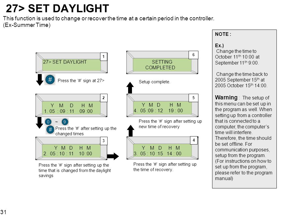 27> SET DAYLIGHT This function is used to change or recover the time at a certain period in the controller. (Ex-Summer Time)