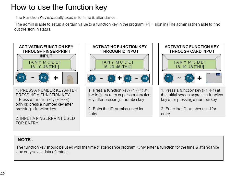 How to use the function key