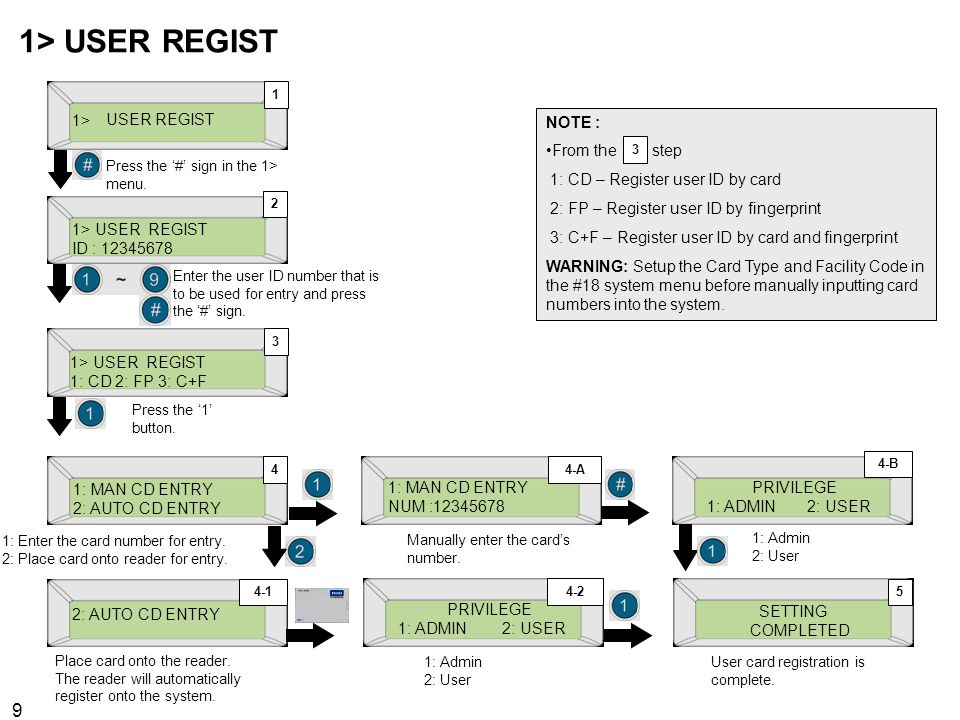 1> USER REGIST 1> USER REGIST NOTE : From the step
