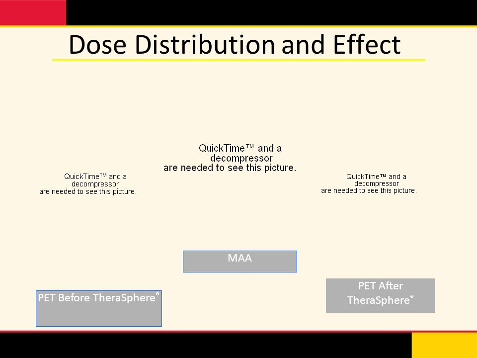 Dose Distribution and Effect