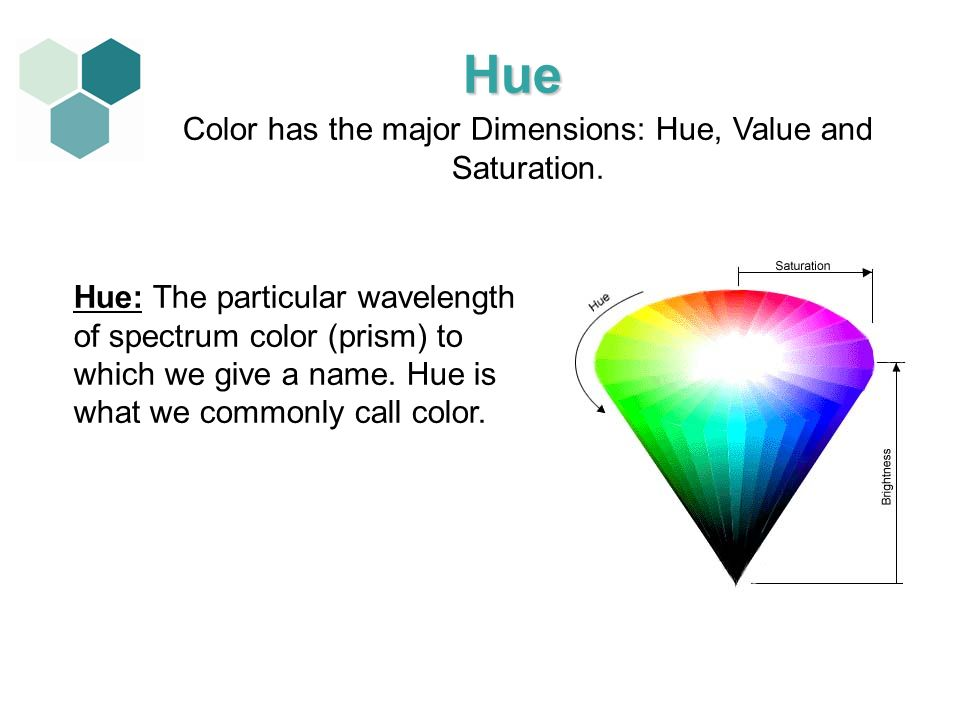 Color has the major Dimensions: Hue, Value and Saturation.