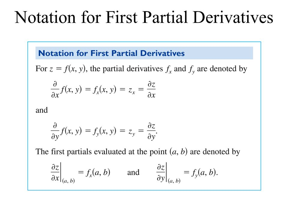 Notation for First Partial Derivatives