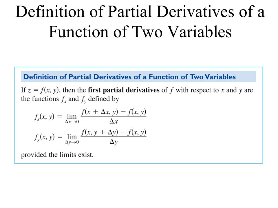 Definition of Partial Derivatives of a Function of Two Variables